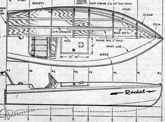... plans riva boats small hydroplane boat plans hydroplane boat building