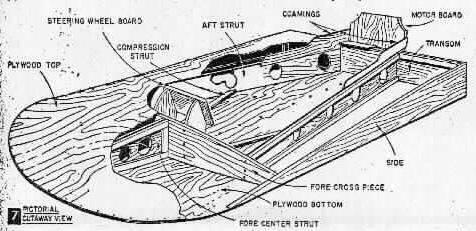 Minimax Seaflea Plans