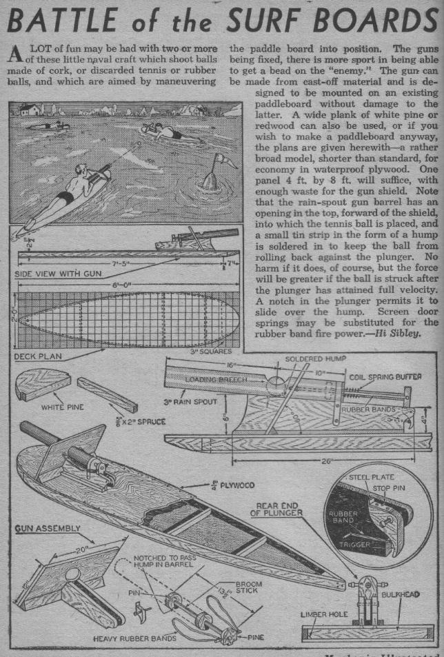 Secret Mechanix illustrated boat plans free | Nurbia