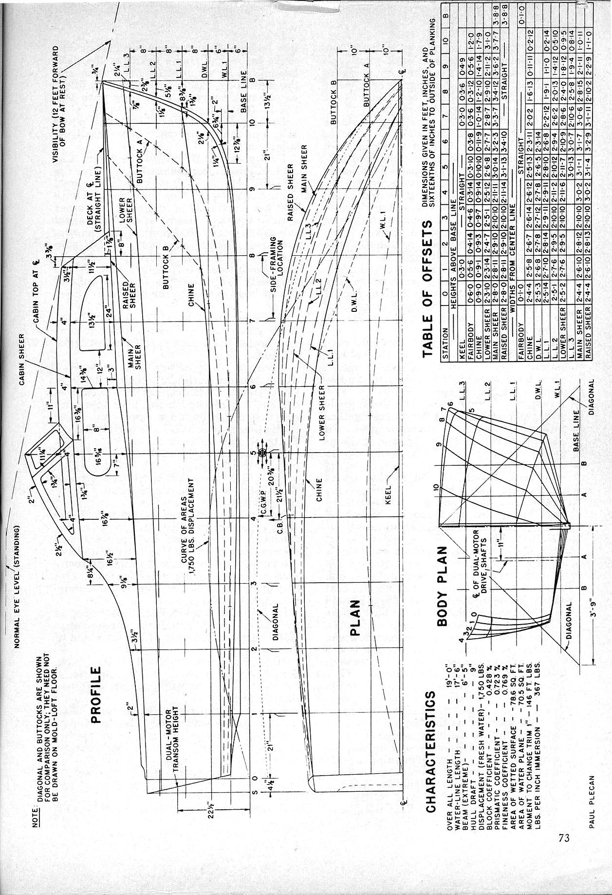 Roks Boat : Download Mechanix illustrated boat plans free