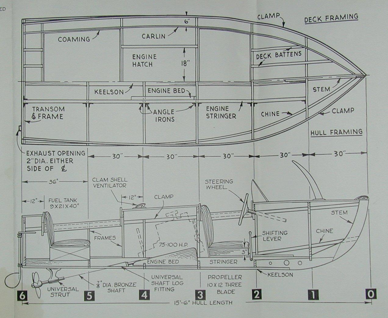 Runabout boat plans pdf Guide ~ Farekal
