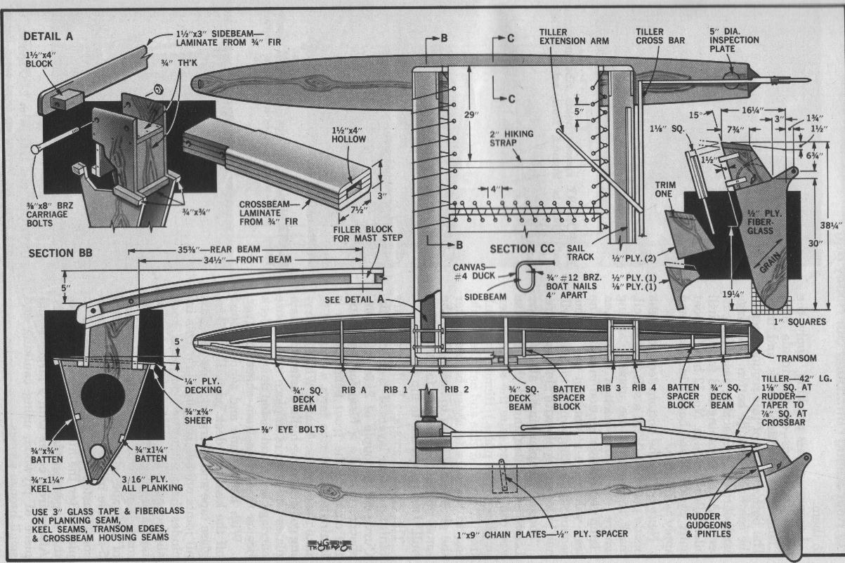 good for sailor: Buy Mechanix illustrated boat plans jinx 3