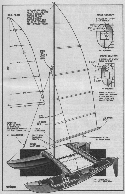 SailBoats Hobby Kat