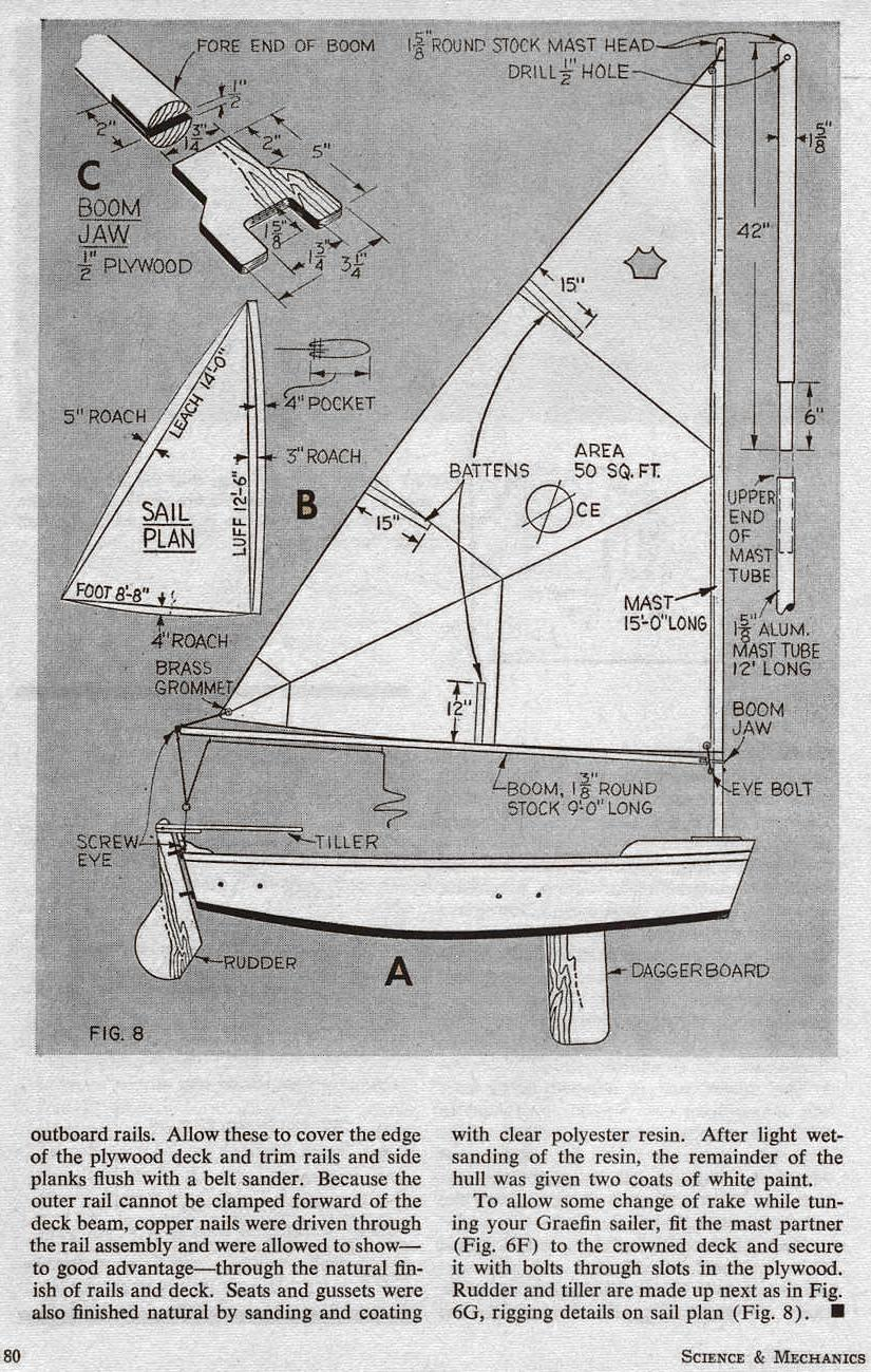 I am looking for a small plywood sailboat to build