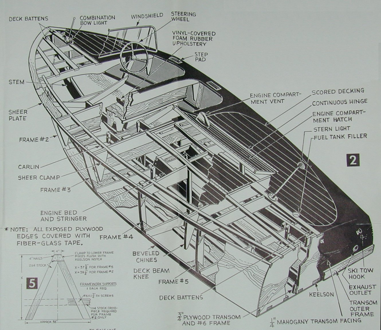 Free Boat Plans From Science And Mechanics Chris Craft Model A Engine Diagram Magazines
