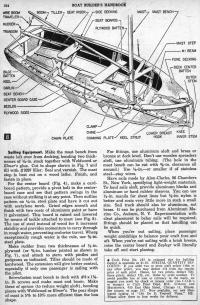 Www Svensons Com Free Boat Plans From Quot Science And